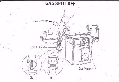 Gas Shut Off Guide - Karste Consulting